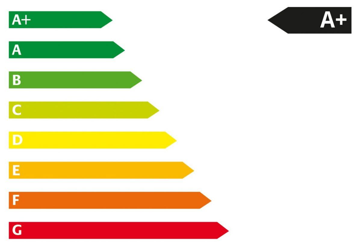 Stromer vs. Verbrenner — Kampf um die Effizienz-Exzellenz